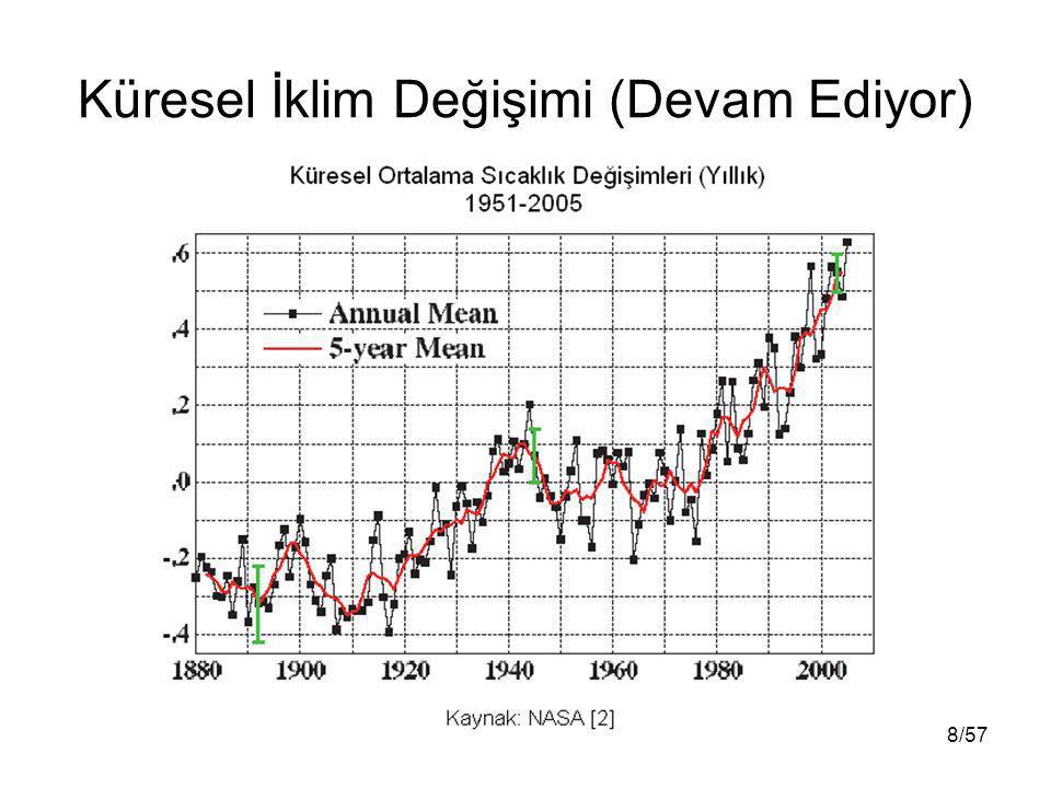 Küresel İklim Değişimi (Sonuç)