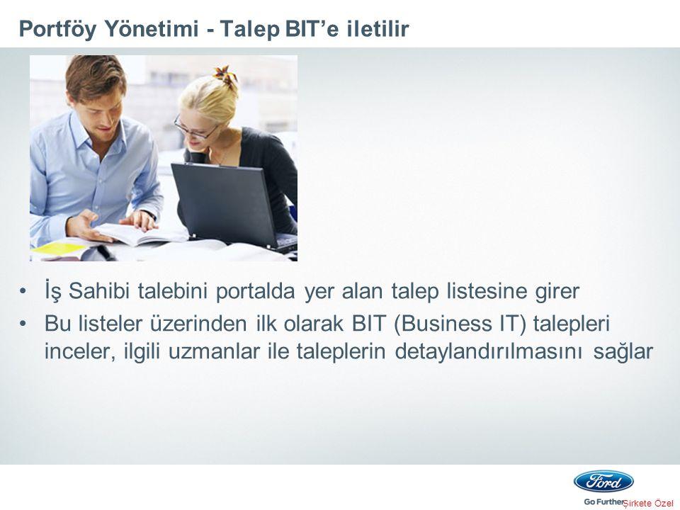 Portföy Yönetimi - Talep BIT'e iletilir