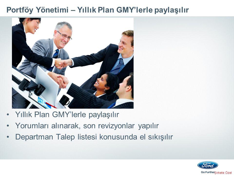 Portföy Yönetimi – Yıllık Plan GMY'lerle paylaşılır
