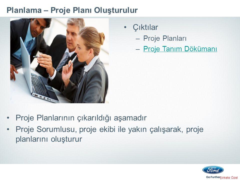 Planlama – Proje Planı Oluşturulur