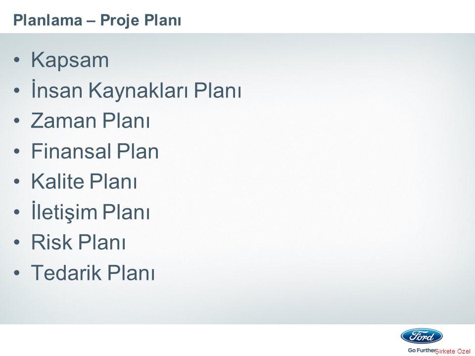 İnsan Kaynakları Planı Zaman Planı Finansal Plan Kalite Planı