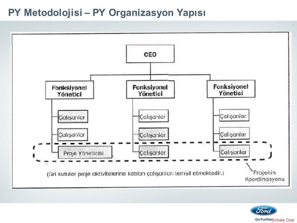 PY Metodolojisi – PY Organizasyon Yapısı