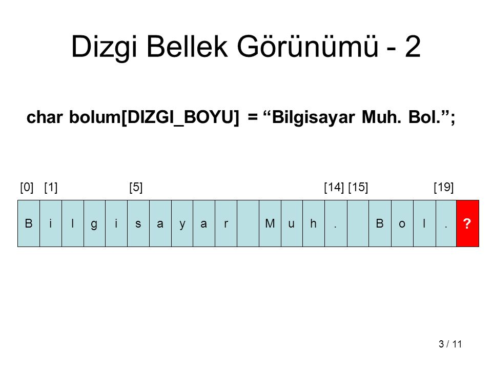 Dizgi Dizisi (Array of Strings)