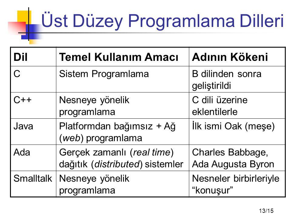 Üst Düzey Dil ile Programlama