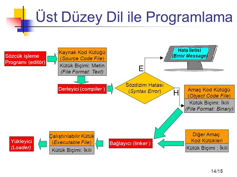 Yazılım Geliştirme Yazılım Geliştirme Yöntemi PROBLEM TASARIM (Design)