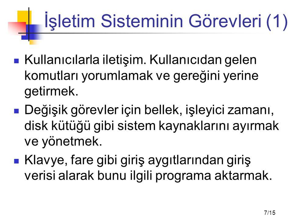 İşletim Sisteminin Görevleri (2)