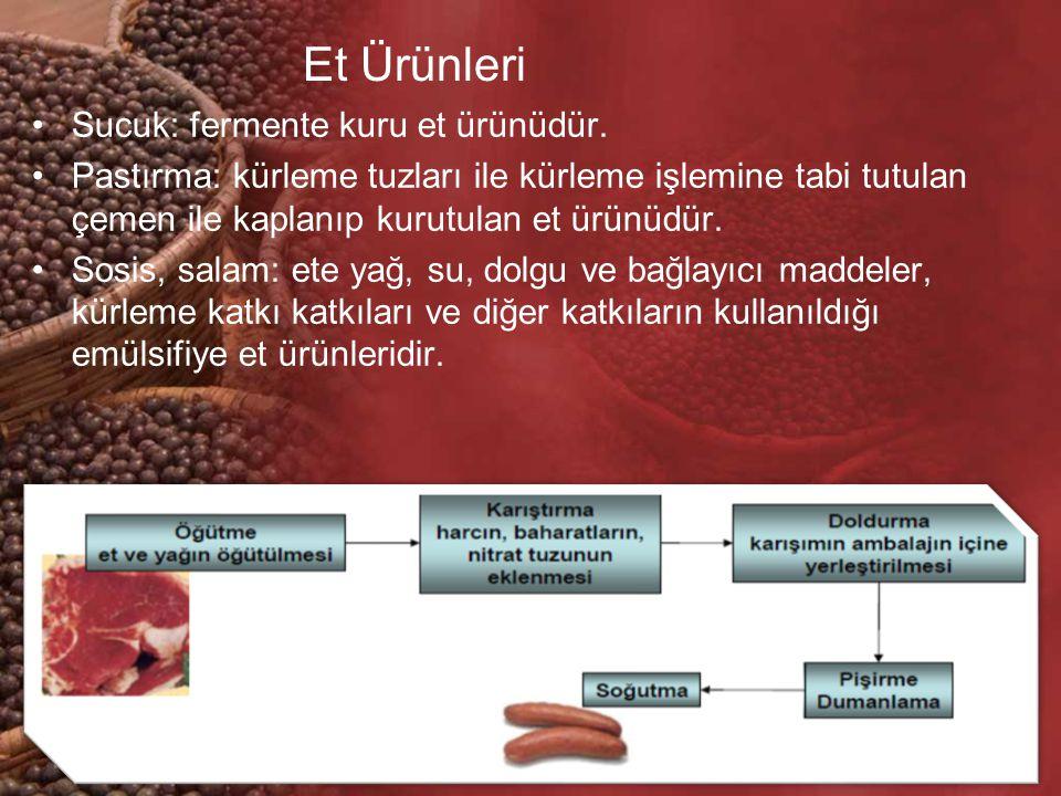 Et Ürünleri Sucuk: fermente kuru et ürünüdür.