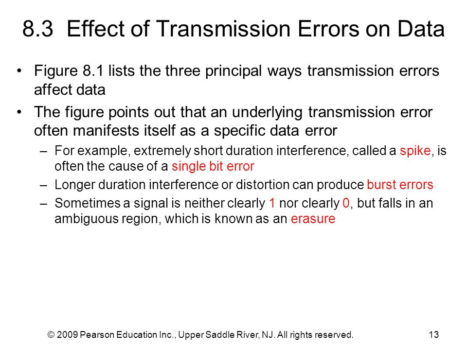 8.3 Effect of Transmission Errors on Data
