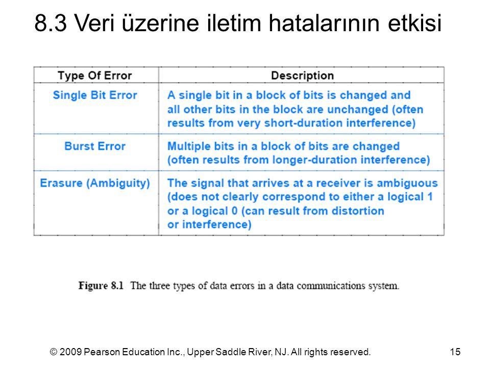 8.3 Veri üzerine iletim hatalarının etkisi
