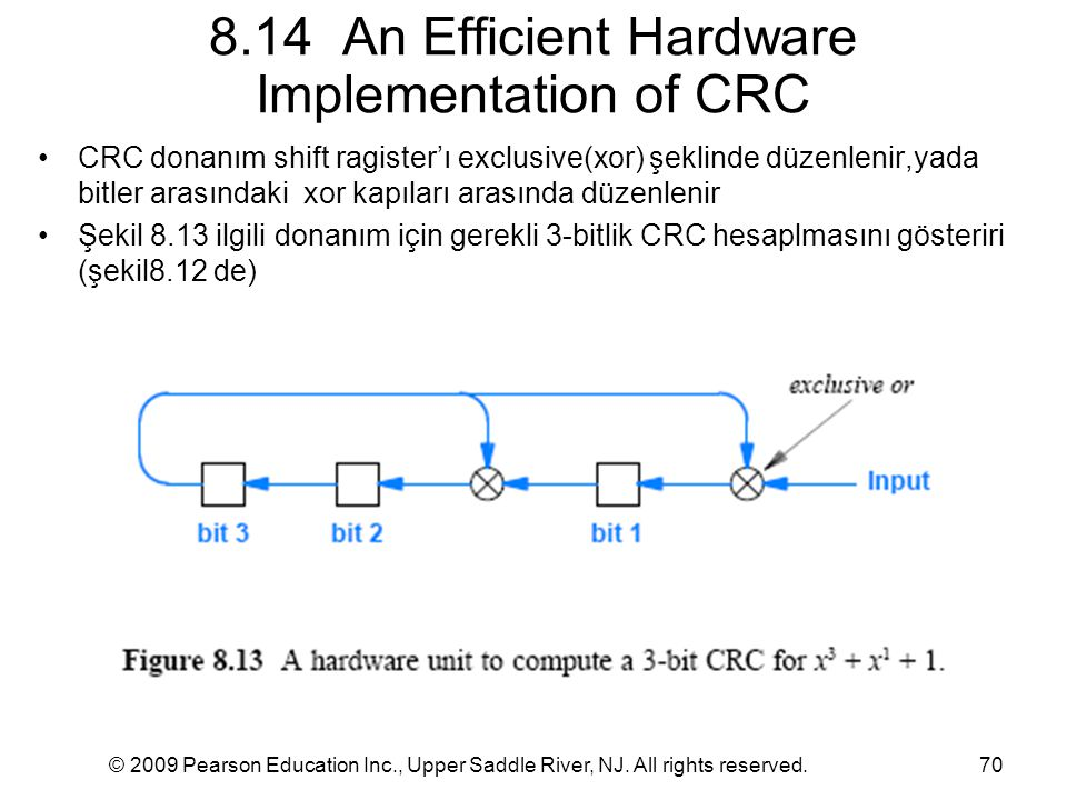 8.14 An Efficient Hardware Implementation of CRC