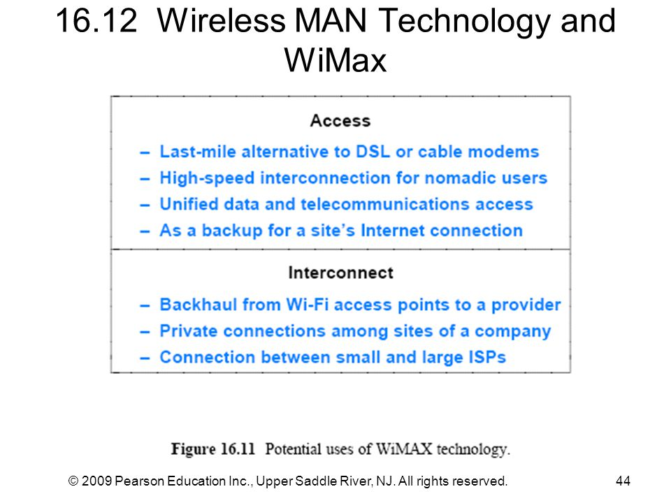 16.12 Wireless MAN Technology and WiMax