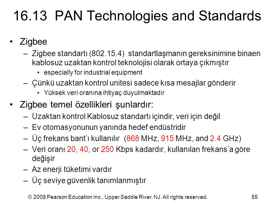 16.13 PAN Technologies and Standards
