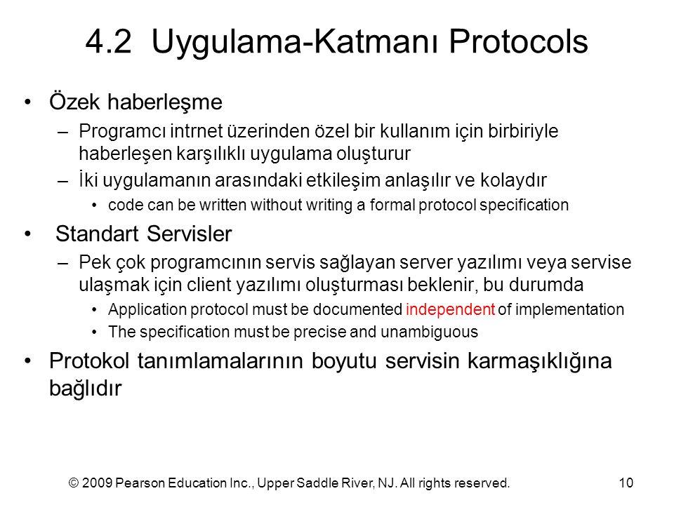 4.2 Uygulama-Katmanı Protocols