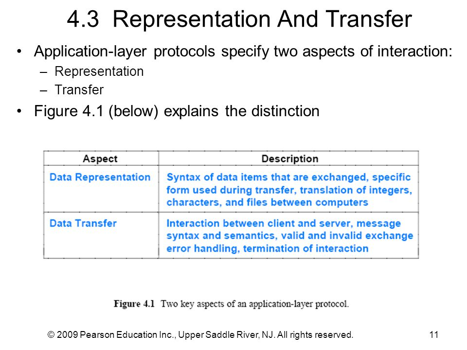 4.3 Representation And Transfer