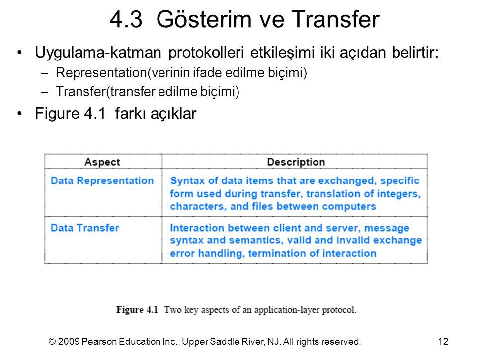 4.3 Gösterim ve Transfer Uygulama-katman protokolleri etkileşimi iki açıdan belirtir: Representation(verinin ifade edilme biçimi)