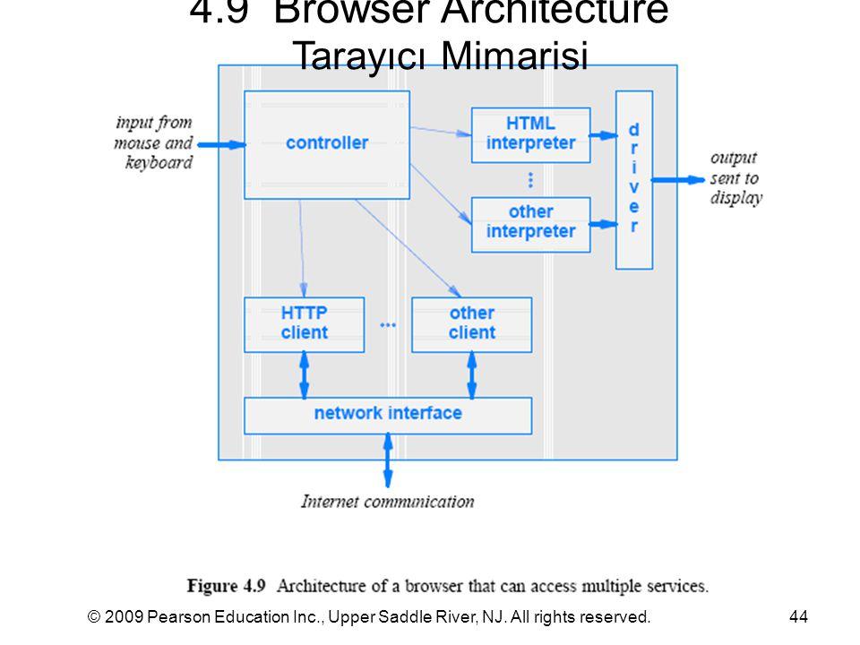 4.9 Browser Architecture Tarayıcı Mimarisi