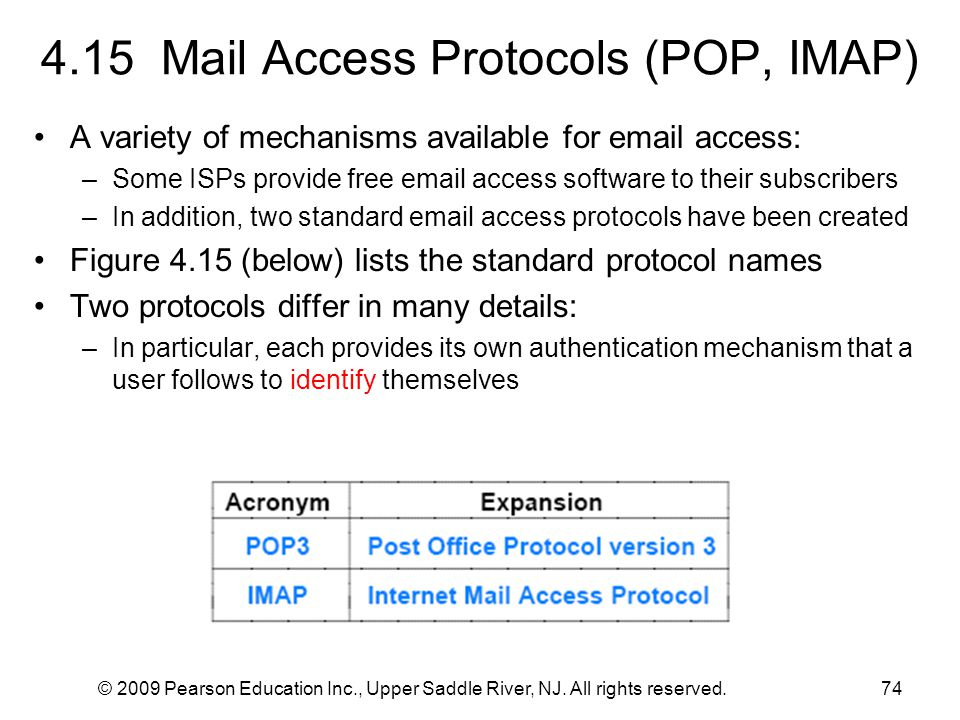 4.15 Mail Access Protocols (POP, IMAP)