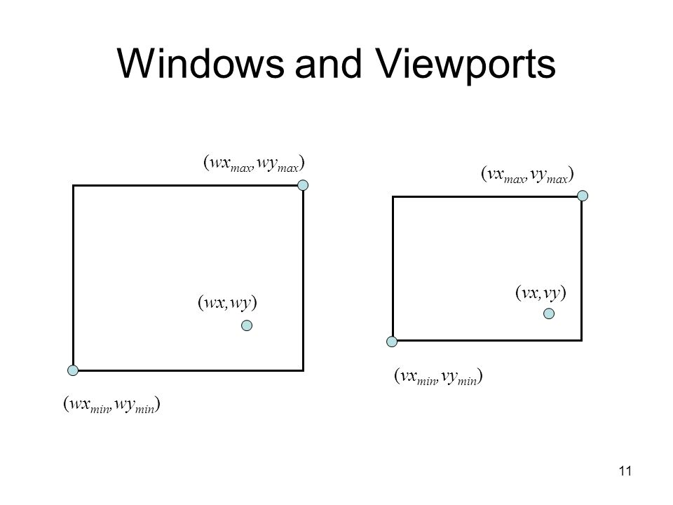 Windows and Viewports (wxmax,wymax) (vxmax,vymax) (vx,vy) (wx,wy)