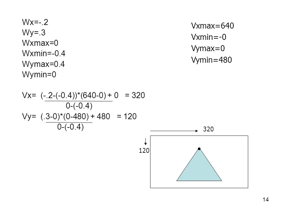 Wx=-.2 Vxmax=640 Wy=.3 Vxmin=-0 Wxmax=0 Vymax=0 Wxmin=-0.4 Vymin=480