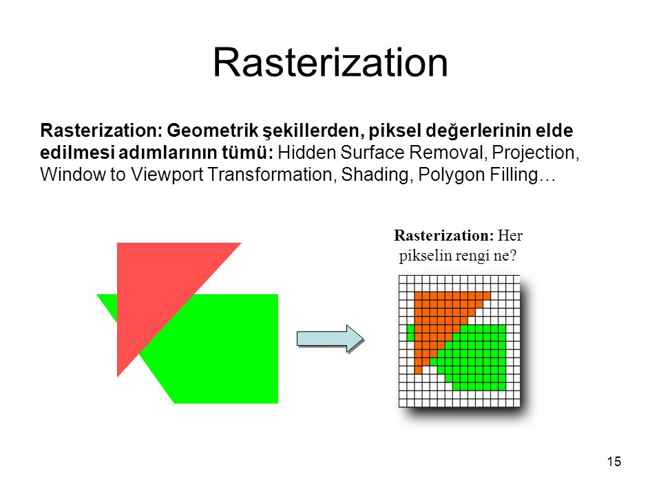 Rasterization: Her pikselin rengi ne