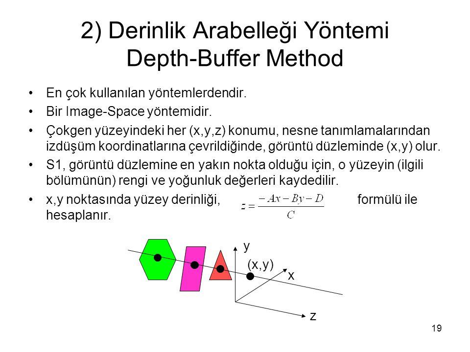 2) Derinlik Arabelleği Yöntemi Depth-Buffer Method