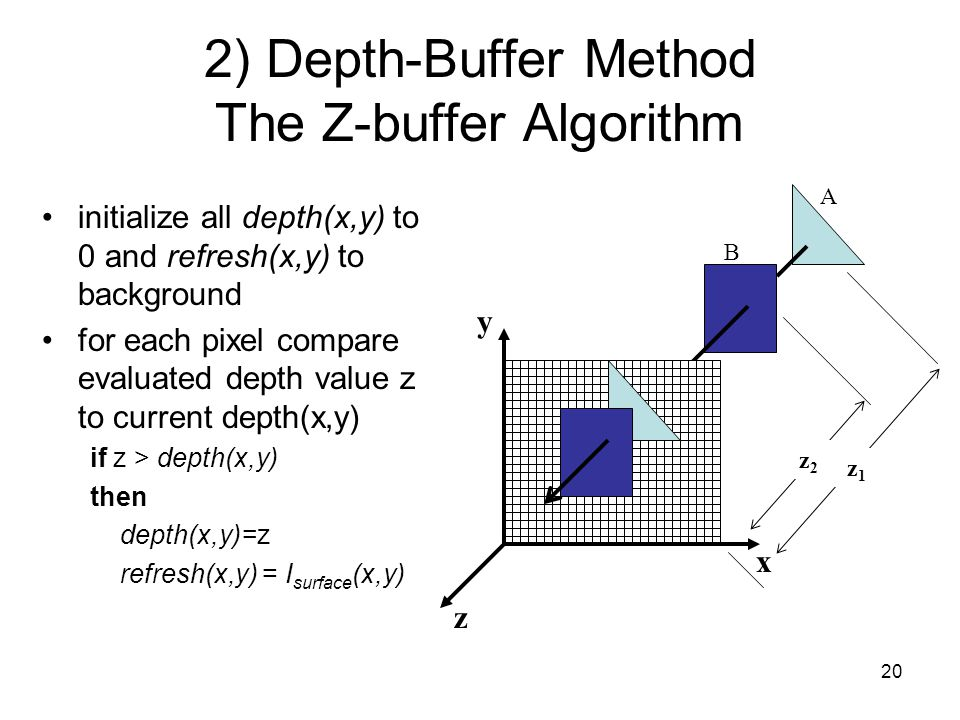 2) Depth-Buffer Method The Z-buffer Algorithm