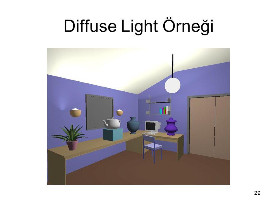 Diffuse Light Örneği