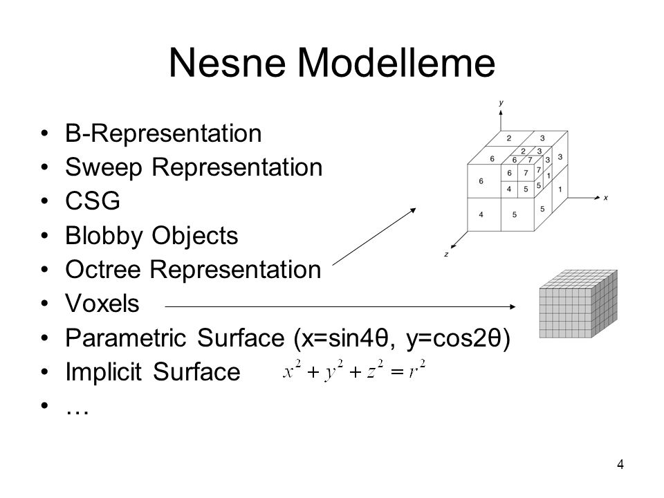 Nesne Modelleme B-Representation Sweep Representation CSG
