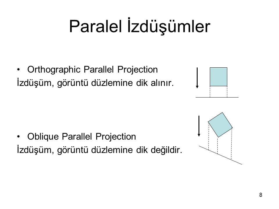 Paralel İzdüşümler Orthographic Parallel Projection
