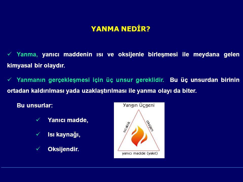 YANMA NEDİR Yanma, yanıcı maddenin ısı ve oksijenle birleşmesi ile meydana gelen kimyasal bir olaydır.