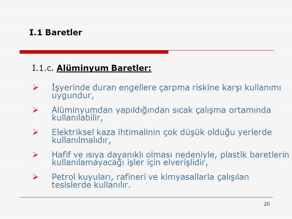 I.1.c. Alüminyum Baretler: