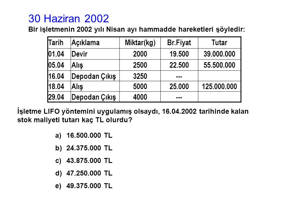30 Haziran 2002 Tarih Açıklama Miktar(kg) Br.Fiyat Tutar 01.04 Devir