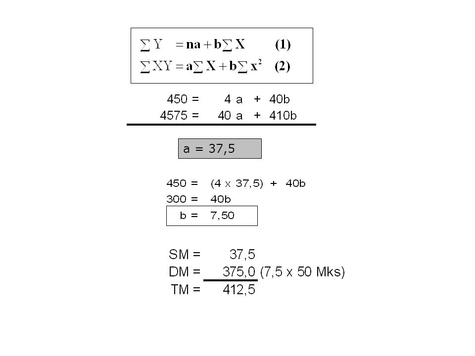 a = 37,5