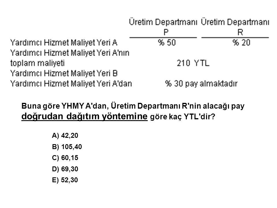 Buna göre YHMY A dan, Üretim Departmanı R nin alacağı pay doğrudan dağıtım yöntemine göre kaç YTL dir