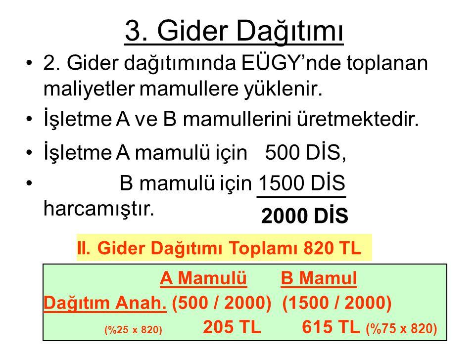 3. Gider Dağıtımı 2. Gider dağıtımında EÜGY'nde toplanan maliyetler mamullere yüklenir. İşletme A ve B mamullerini üretmektedir.