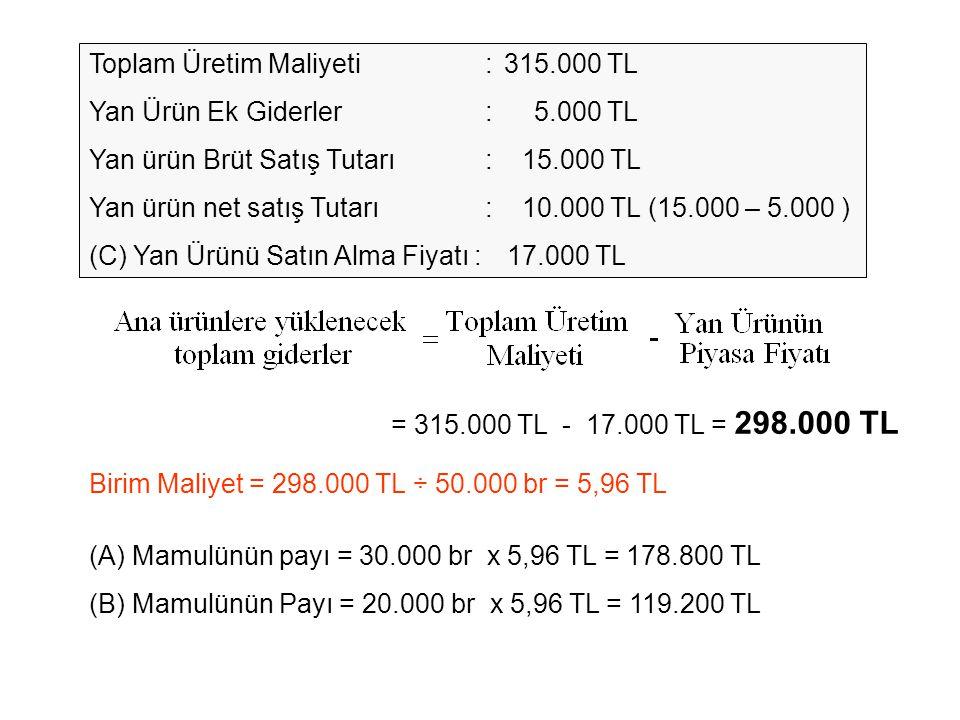 Toplam Üretim Maliyeti : 315.000 TL