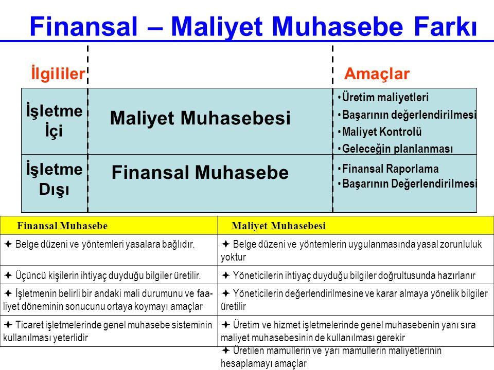 Finansal – Maliyet Muhasebe Farkı