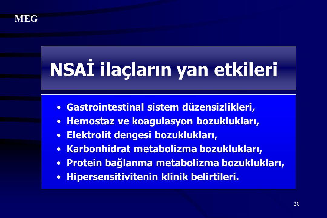 NSAİ ilaçların yan etkileri