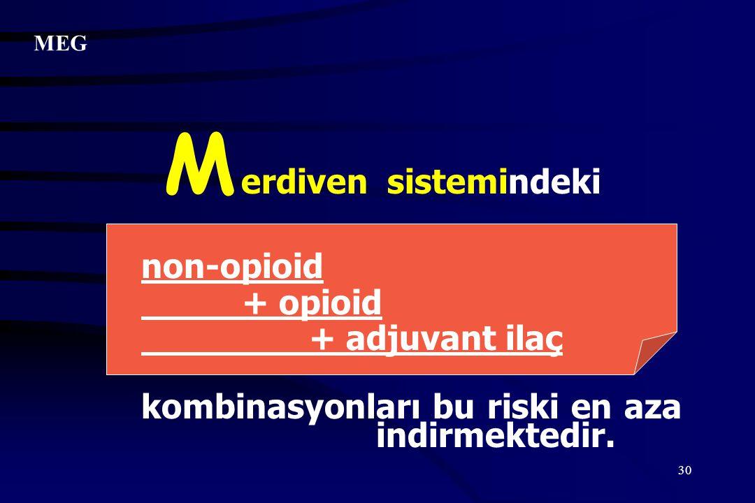 M non-opioid + opioid + adjuvant ilaç