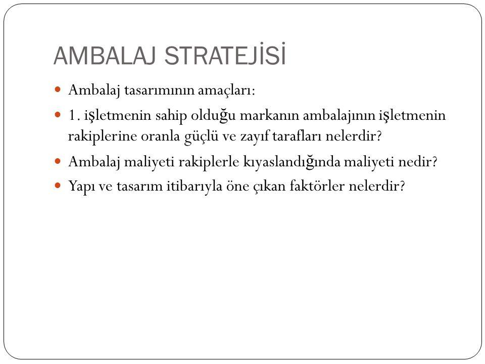AMBALAJ STRATEJİSİ Ambalaj tasarımının amaçları: