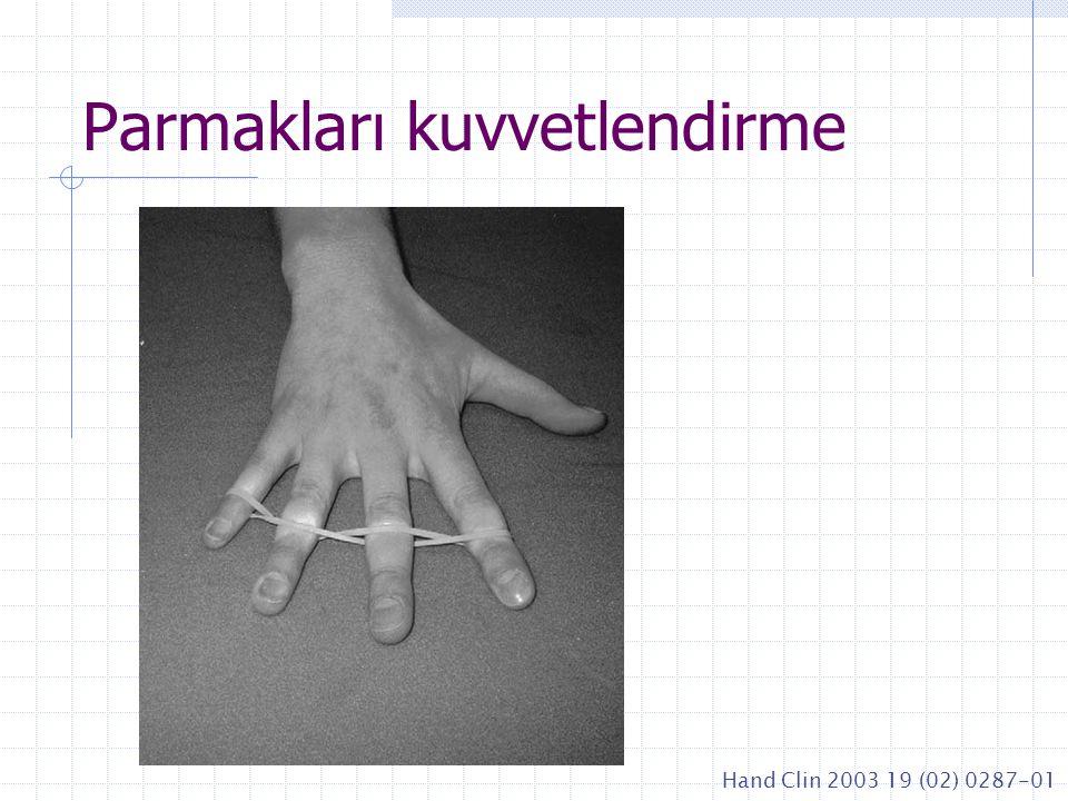 Parmakları kuvvetlendirme