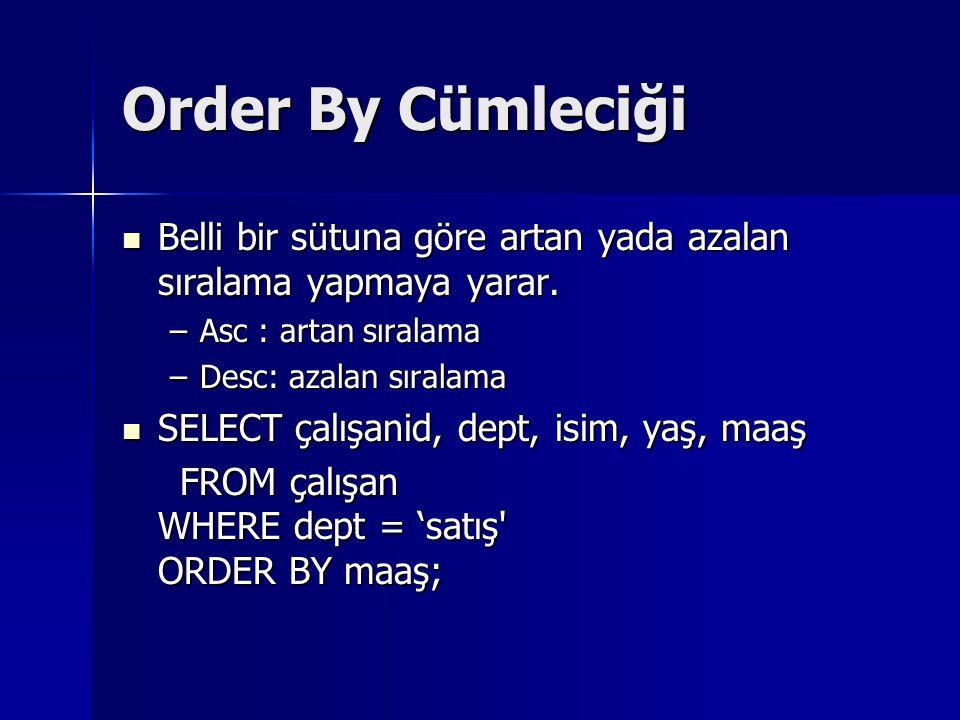 Order By Cümleciği Belli bir sütuna göre artan yada azalan sıralama yapmaya yarar. Asc : artan sıralama.