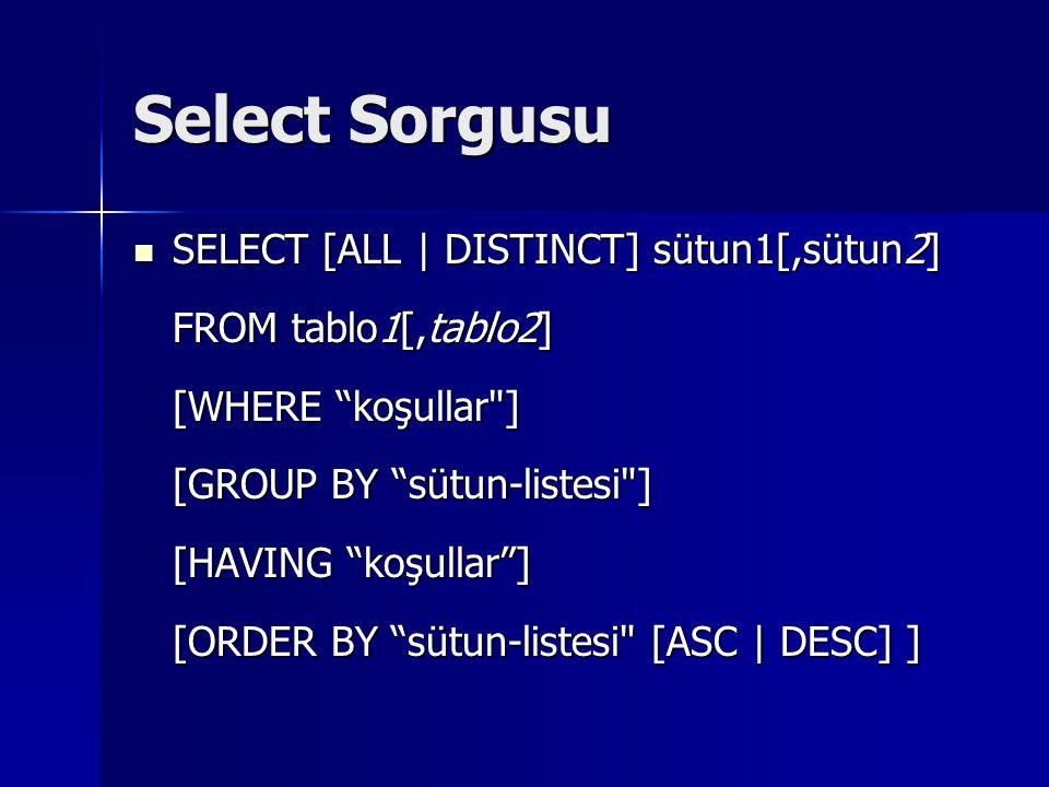 Select Sorgusu