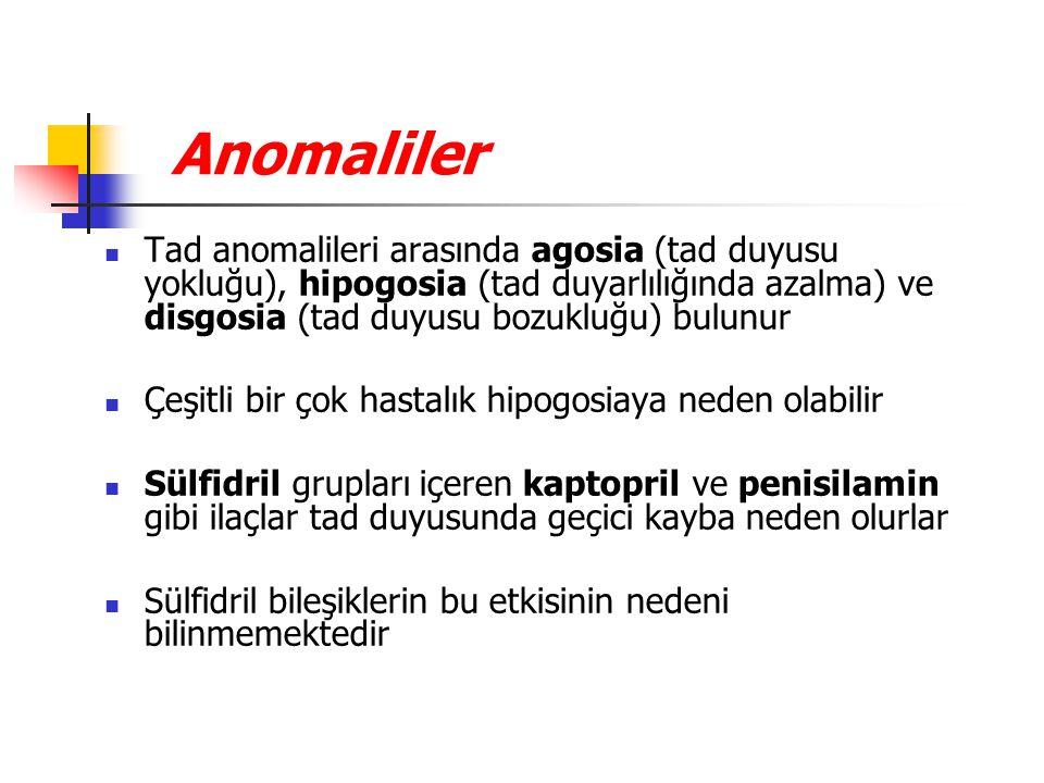 Anomaliler Tad anomalileri arasında agosia (tad duyusu yokluğu), hipogosia (tad duyarlılığında azalma) ve disgosia (tad duyusu bozukluğu) bulunur.