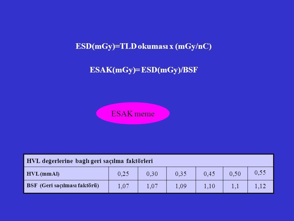 ESD(mGy)=TLD okuması x (mGy/nC) ESAK(mGy)= ESD(mGy)/BSF