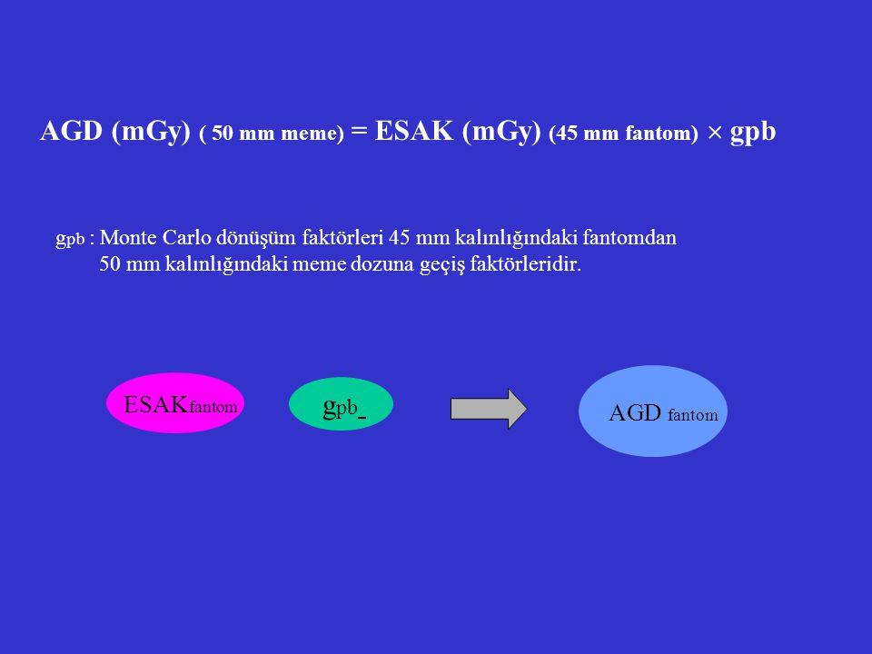 AGD (mGy) ( 50 mm meme) = ESAK (mGy) (45 mm fantom)  gpb