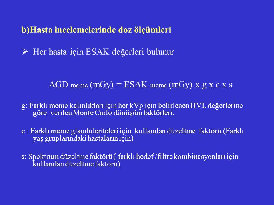 b)Hasta incelemelerinde doz ölçümleri