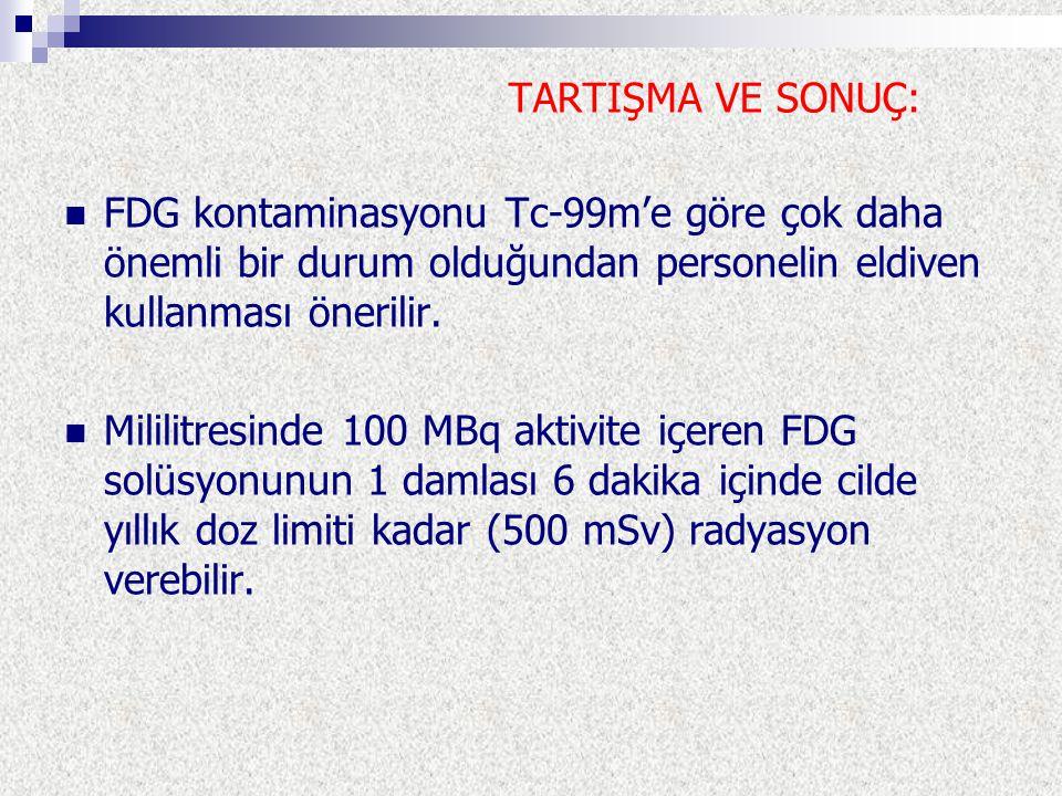 TARTIŞMA VE SONUÇ: FDG kontaminasyonu Tc-99m'e göre çok daha önemli bir durum olduğundan personelin eldiven kullanması önerilir.