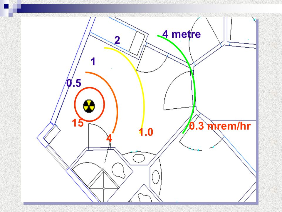 15 4 1.0 0.3 mrem/hr 0.5 1 2 4 metre
