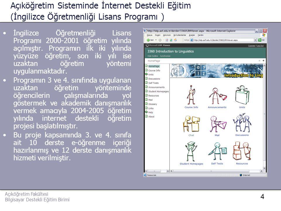 Açıköğretim Sisteminde İnternet Destekli Eğitim (İngilizce Öğretmenliği Lisans Programı )